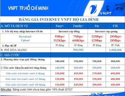 Cáp Quang VNPT Phường 10 Quận 3