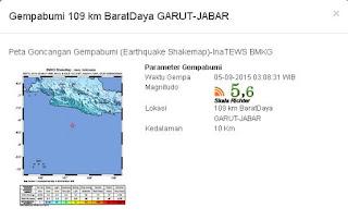 Gempa bumi 5 september di garut jawa barat