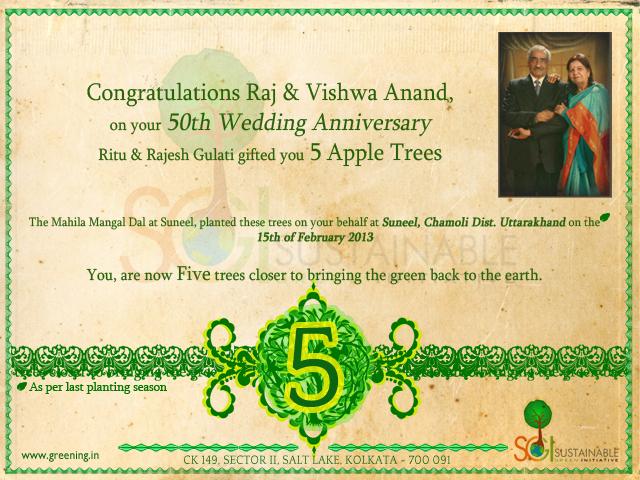 Raj and Vishwa Anand
