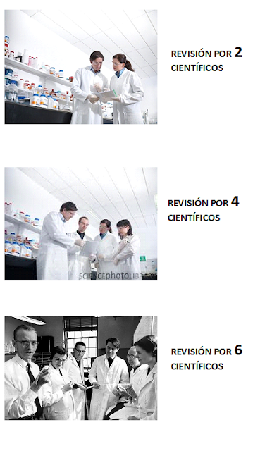 revisión por pares, peer review, pseudoscience, magufos,