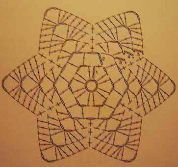 Tresp craft blog con patr n estrella de crochet - Esquema punto estrella crochet ...