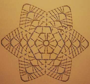 TresP craft blog: CON PATRÓN: ESTRELLA DE CROCHET