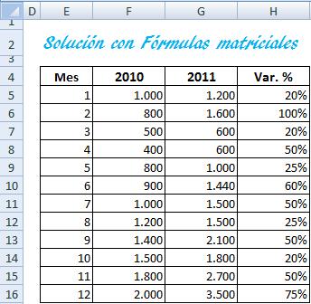 Excelavanzado tablas dinmicas y elementos calculados funciones matriciales en excel urtaz Images