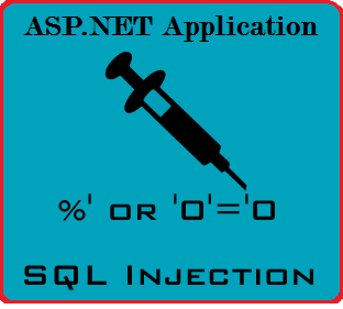 SQL Injection,how we prevent over asp.net web application