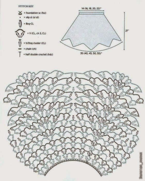 Un momento por favor ...: #445 Gráfico de Falda de puntas a Crochet ...