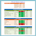 World Stock Market Weekly Performance update for 30 Aug 2015