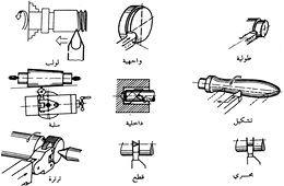تقنية تشغيل المعادن Technology metalworking
