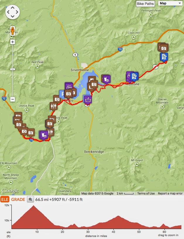 Loveland Pass to Vail Pass climbs
