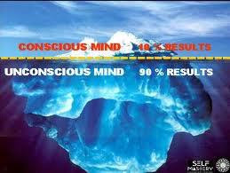 minda bawah sedar,law of attraction, kekuatan , otak kanan, khayalan , mimpi, kejayaan
