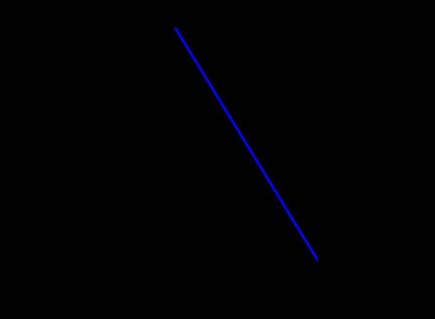 Math Etc Euclids Elements Book Iii
