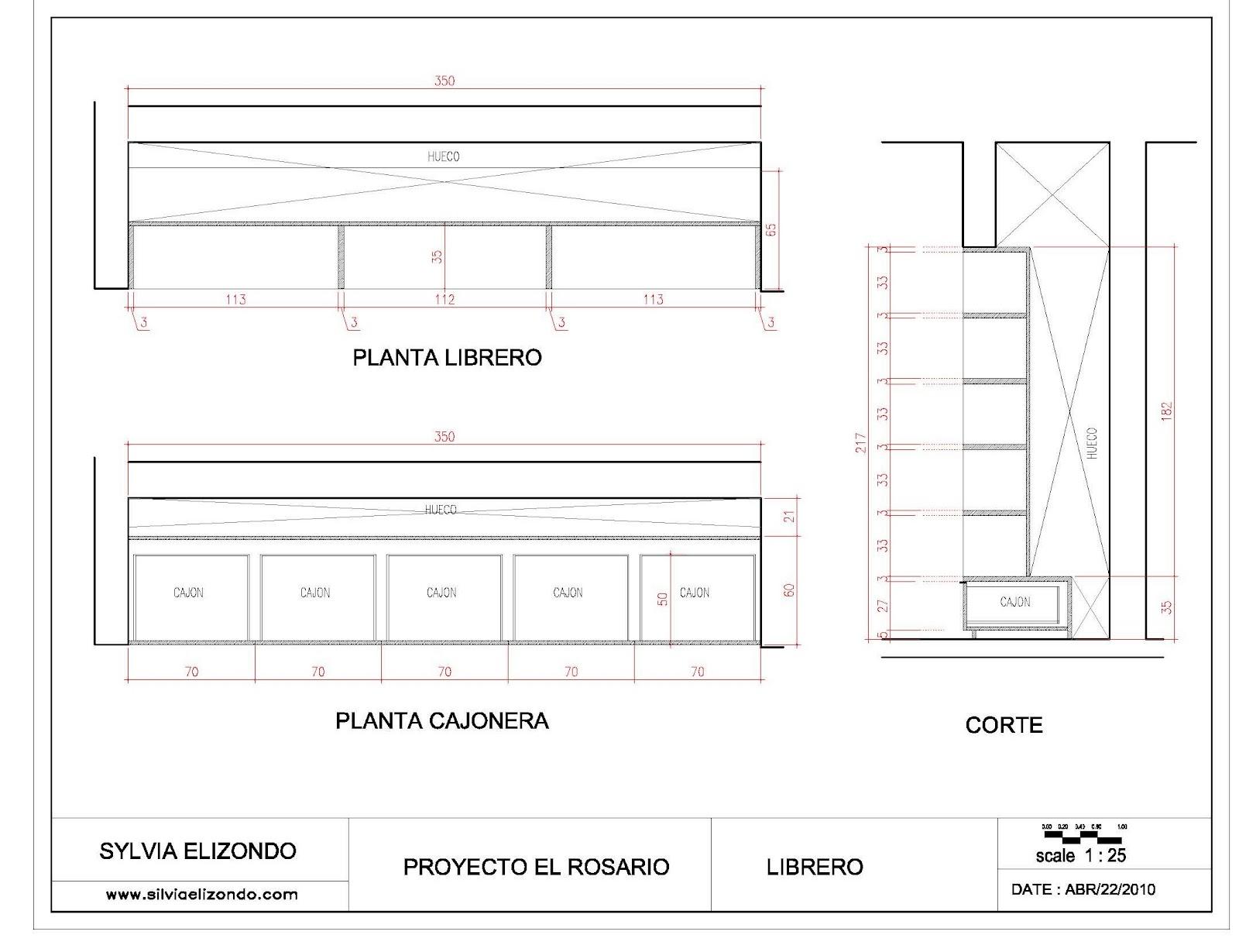 Seminario de interiorismo por sylvia elizondo dise o de for Medidas de muebles en planta