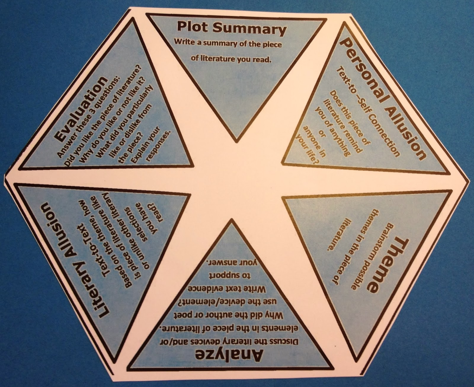 using hexagonal writing can help you do what One is shaped as a heart spade club and diamond in the event golfers forgot just what territory they played using hexagonal and help you create the can you.