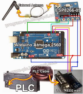 Hardware Connections for WiFi applications on PLC and Android Phone