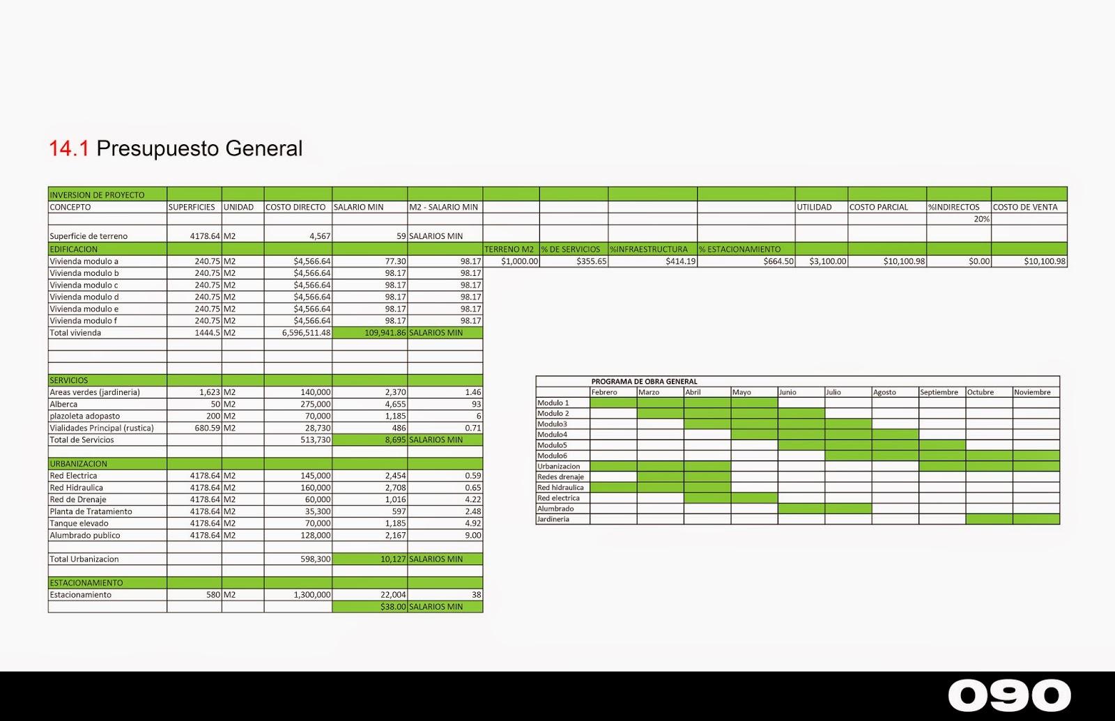 Proyecto ejecutivo cubik arquitectura carlos tapia for Presupuesto de obra de construccion pdf