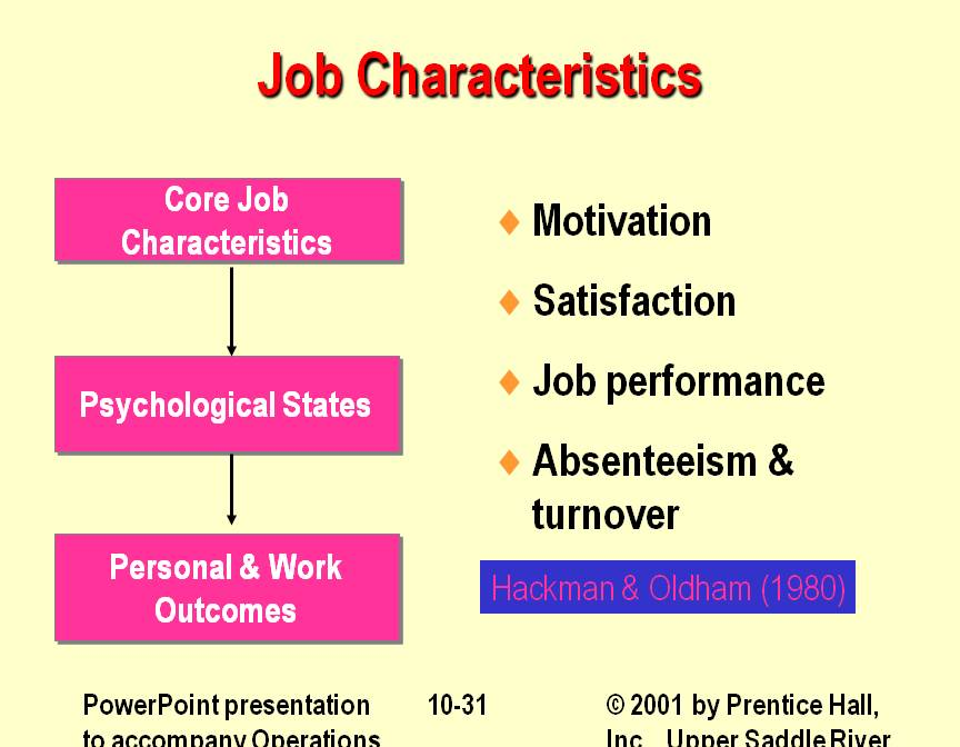 motivations of characters Motivation is the reason for people's actions, desires, and needs an effective leader must understand how to manage all characters.
