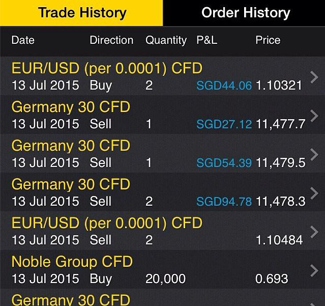 Forex indices