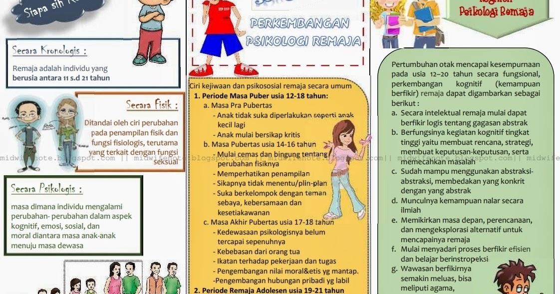 Kumpulan Materi Kebidanan: Leaflet dan SAP Perkembangan ...