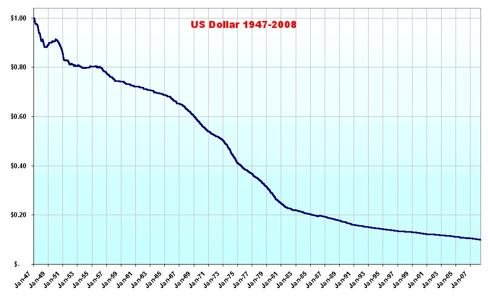 US Dollar Index Live Chart