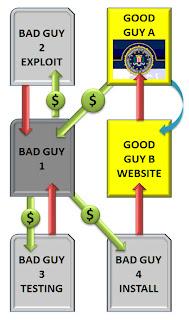Ranaomwareの仕組み:ESETセキュリティブログ