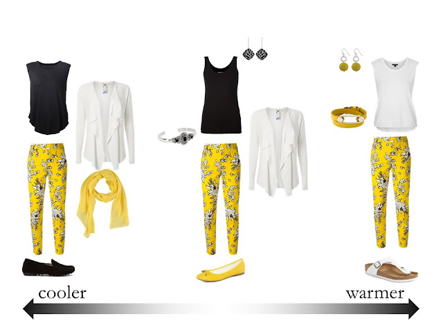 three outfits for changing weather, in black, white and yellow