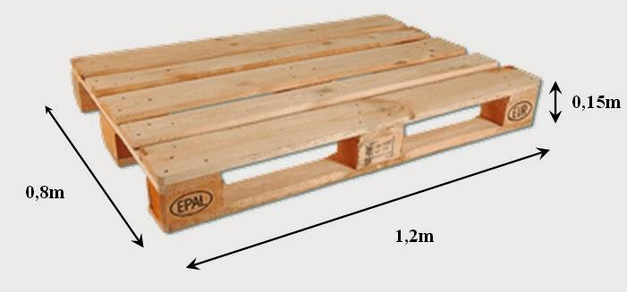 Preparacion de la carga para el transporte internacional - Pallets por contenedor ...