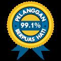 99.1% Kepuasan Pelanggan Kami