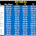 Pre Market Tips : FnO & Eq.  Recommendation for 08 January 2015