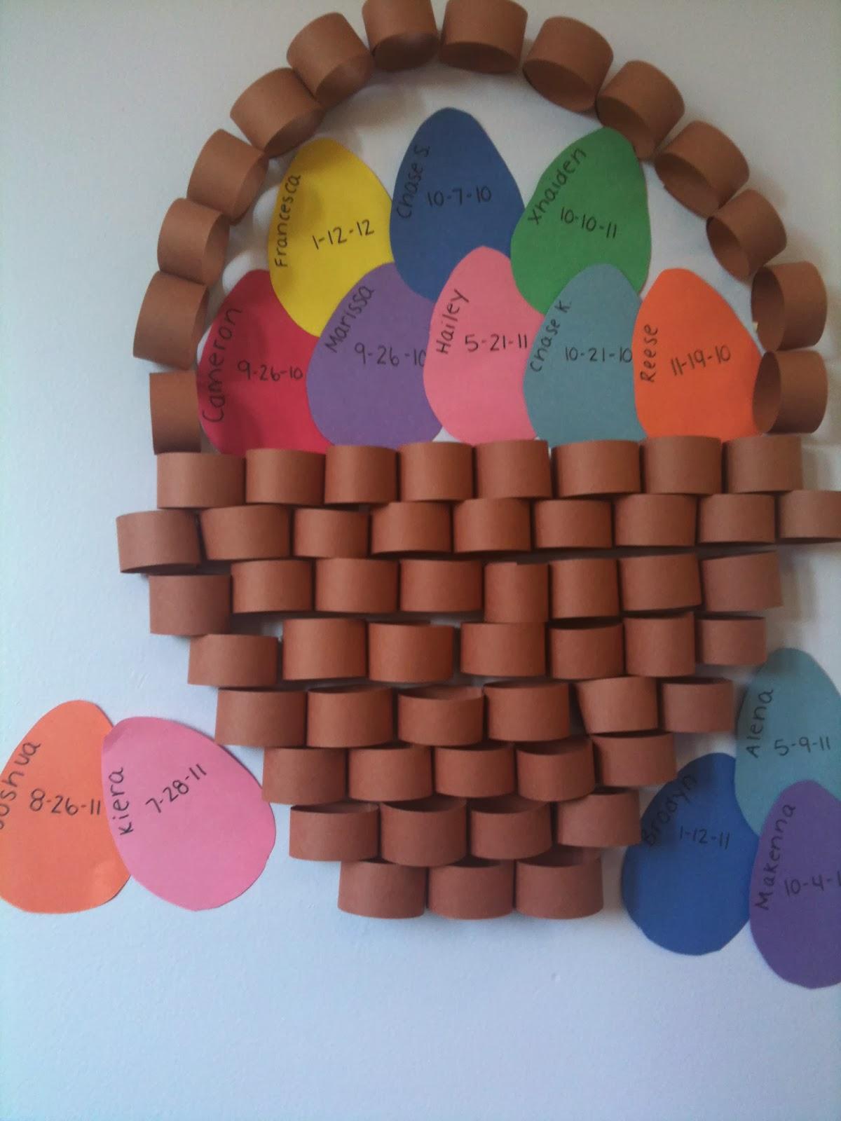 sweet pea wonderland: Bulletin Board Ideas