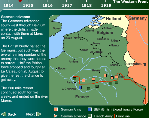 US History Teachers Blog: WWI Animated Battle Maps & Much More