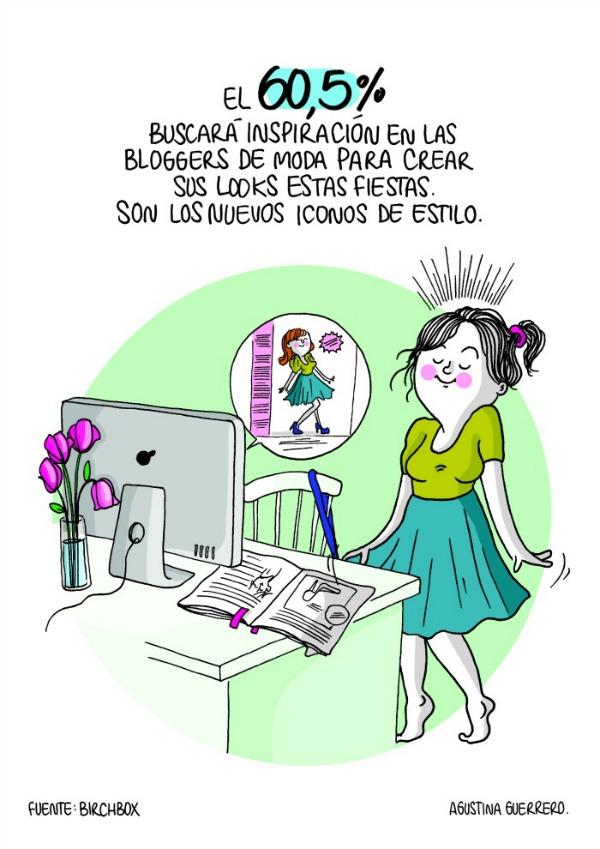 Estudio_Hábitos_de compras_de_las_españolas_en_Navidad_Birchbox_01