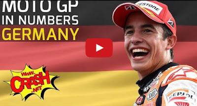 Video: MotoGP Jerman dalam Angka