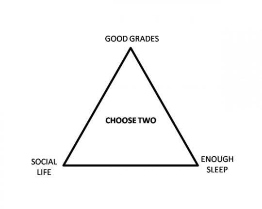 college%2Btriangle.jpg