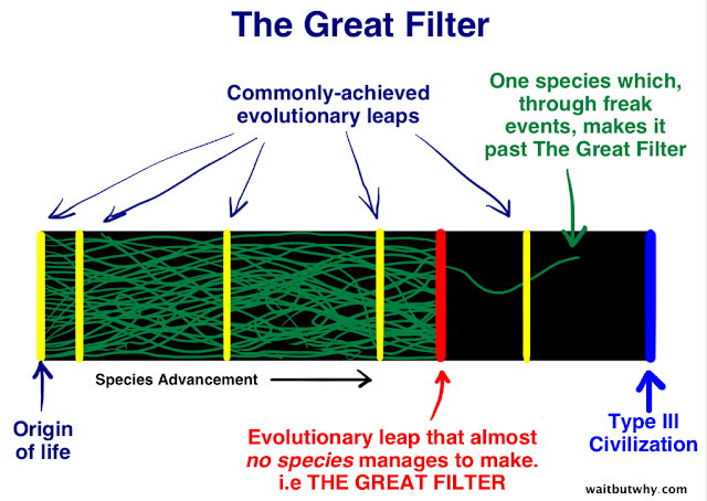 the great filter