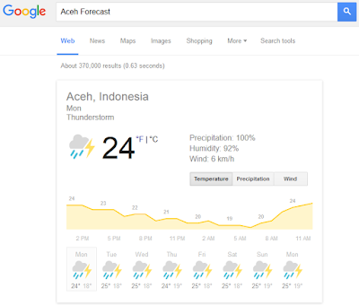 Cuaca