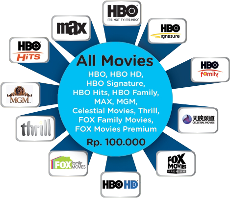 Paket Tambahan ALL MOVIES Telkom Vision Post Paid Rp. 100.000,-