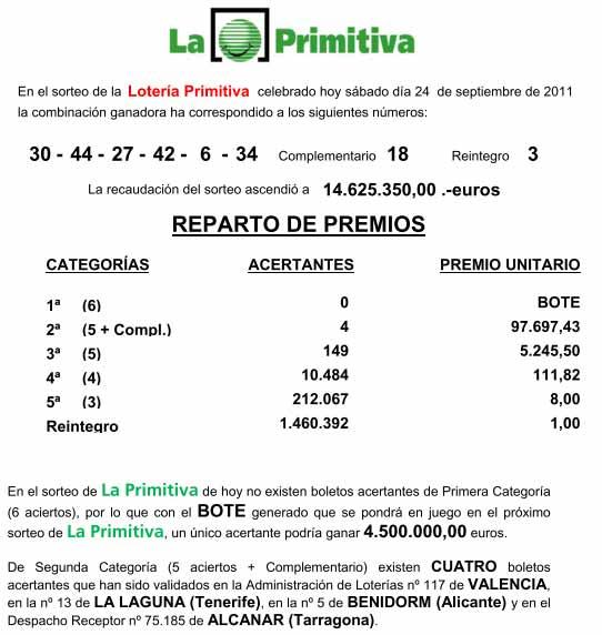loteria de primitiva: