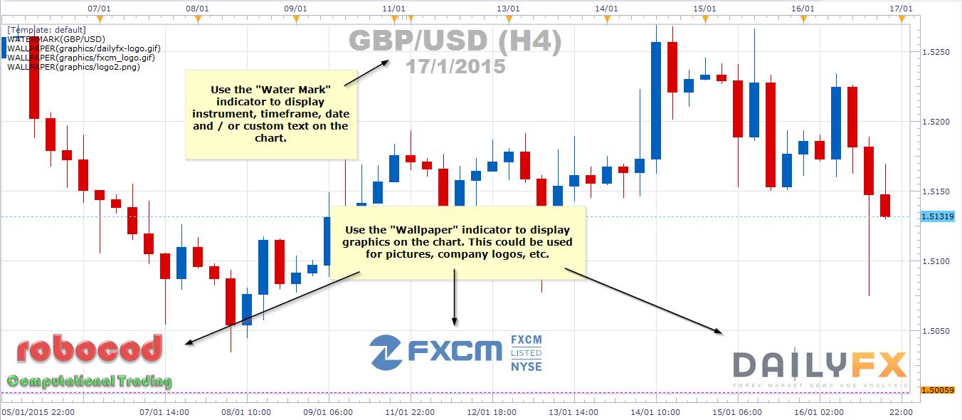 Download marketscope forex