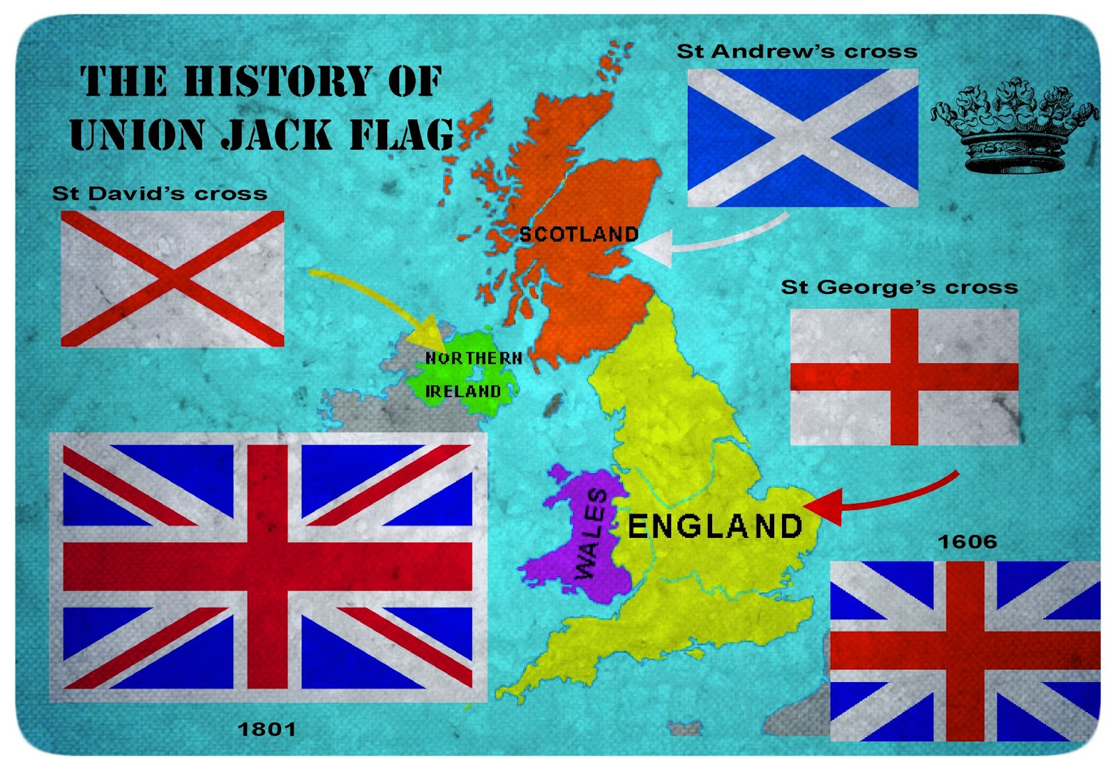travelling in the uk the history of u0027union jack u0027 flag