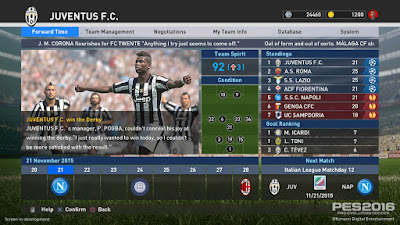 Penjelasan Tentang Player Role di Master League PES 2016