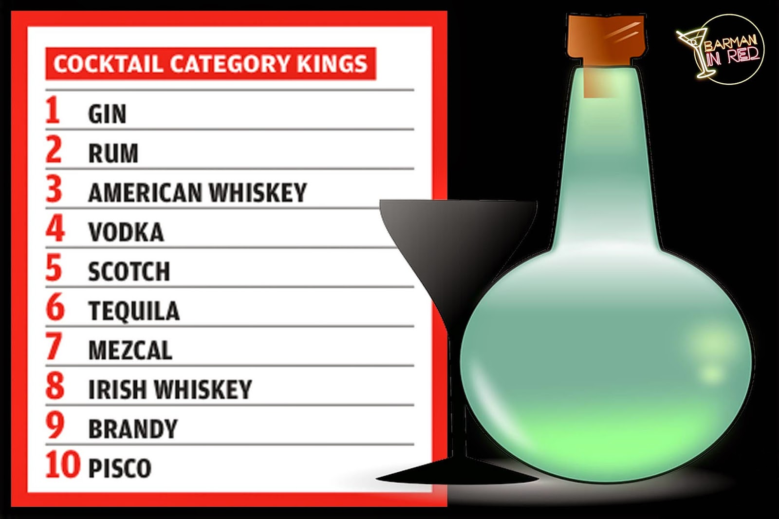 10 mejores licores