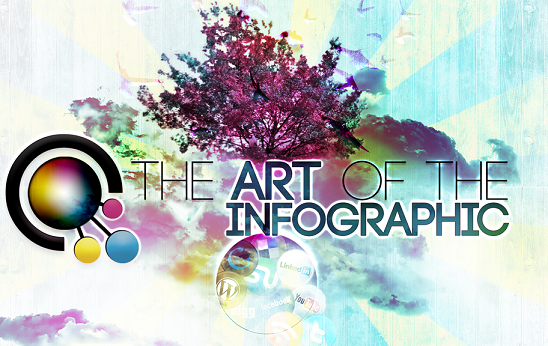 The Art Of The Infographics: How To Express Your Words Visually