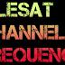 Nilesat Frequency - Update -  تحديث قائمة ترددات و قنوات النايل سات