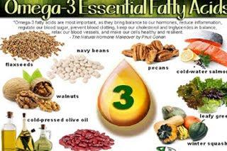 "<a href=""http://theinfoscience.blogspot.in/2015/11/omega-3-fatty-acids.html"">Omega3-Acid</a>"