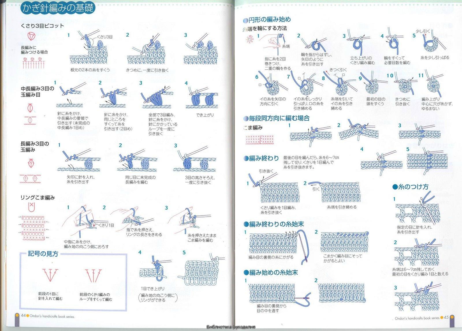 Как связать мочалку с вытянутыми петлями