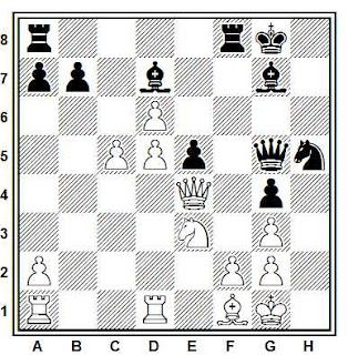 Posición de la partida de ajedrez Koskinen - Shranz (Correspondencia, 1987)
