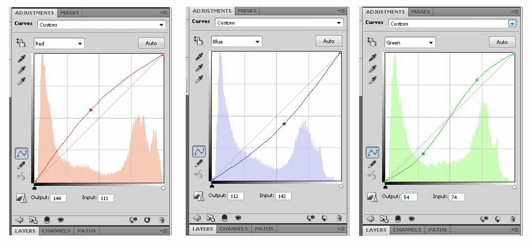 Tutorial Mudah Membuat Efek Retro Dengan Photshop