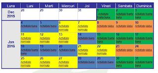 Calendar #solunar #ianuarie  #2016 #ajvps