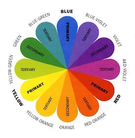 Paletar culori: