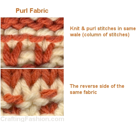 Knitting Stitches That Look The Same On Both Sides : O! Jolly! Crafting Fashion: October 2012