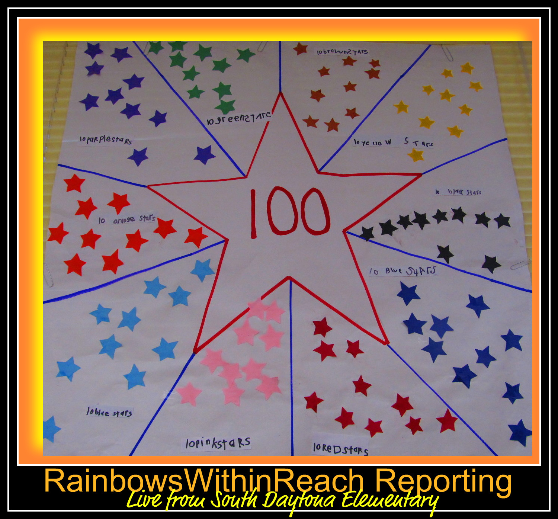 Www.rainbowswithinreach.blogspot.com